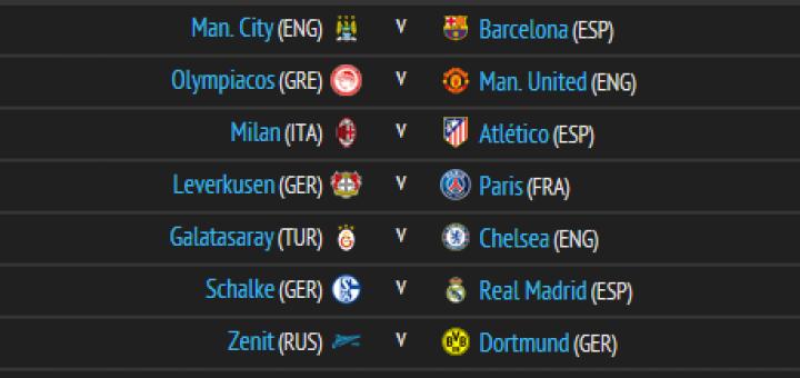 Champions League 2013 Draw